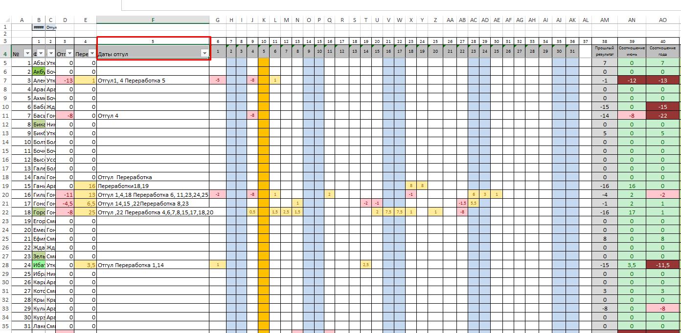 Скачать график дежурства в классе таблица пустая