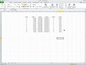 Данные для форматирования (создания таблицы)